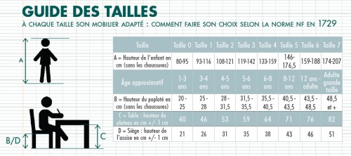 TABLE SCOLAIRE CARELIE