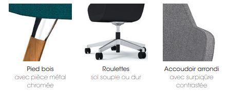 - CHAUFFEUSES - GAMME BIP