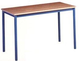 TABLE 4 PIEDS UNISCO